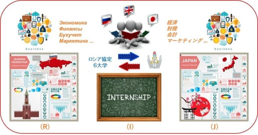RJI図 (1).jpg